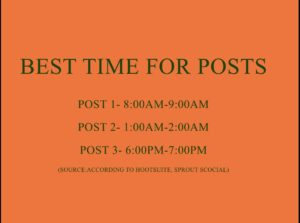 Best Time For Posts on Instagram