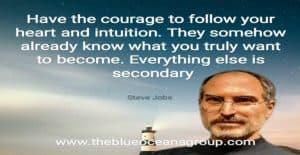 Steve Jobs Inspiration