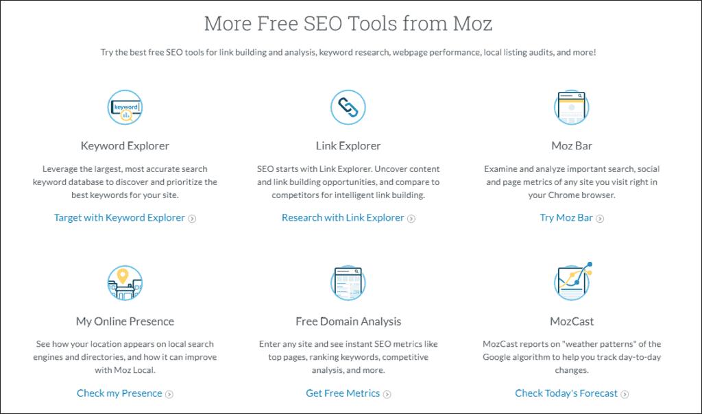 Moz Best SEO Tools for Backlinks, Keyword Analysis, DA Checker