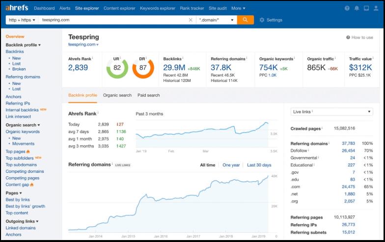 Ahrefs Best SEO Tools for Backlinks, Keyword Analysis, DA Checker