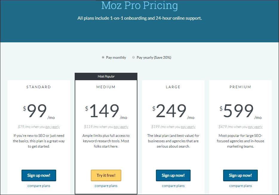 Moz Pricing