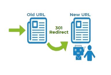 Redirect old URLs to new URLs