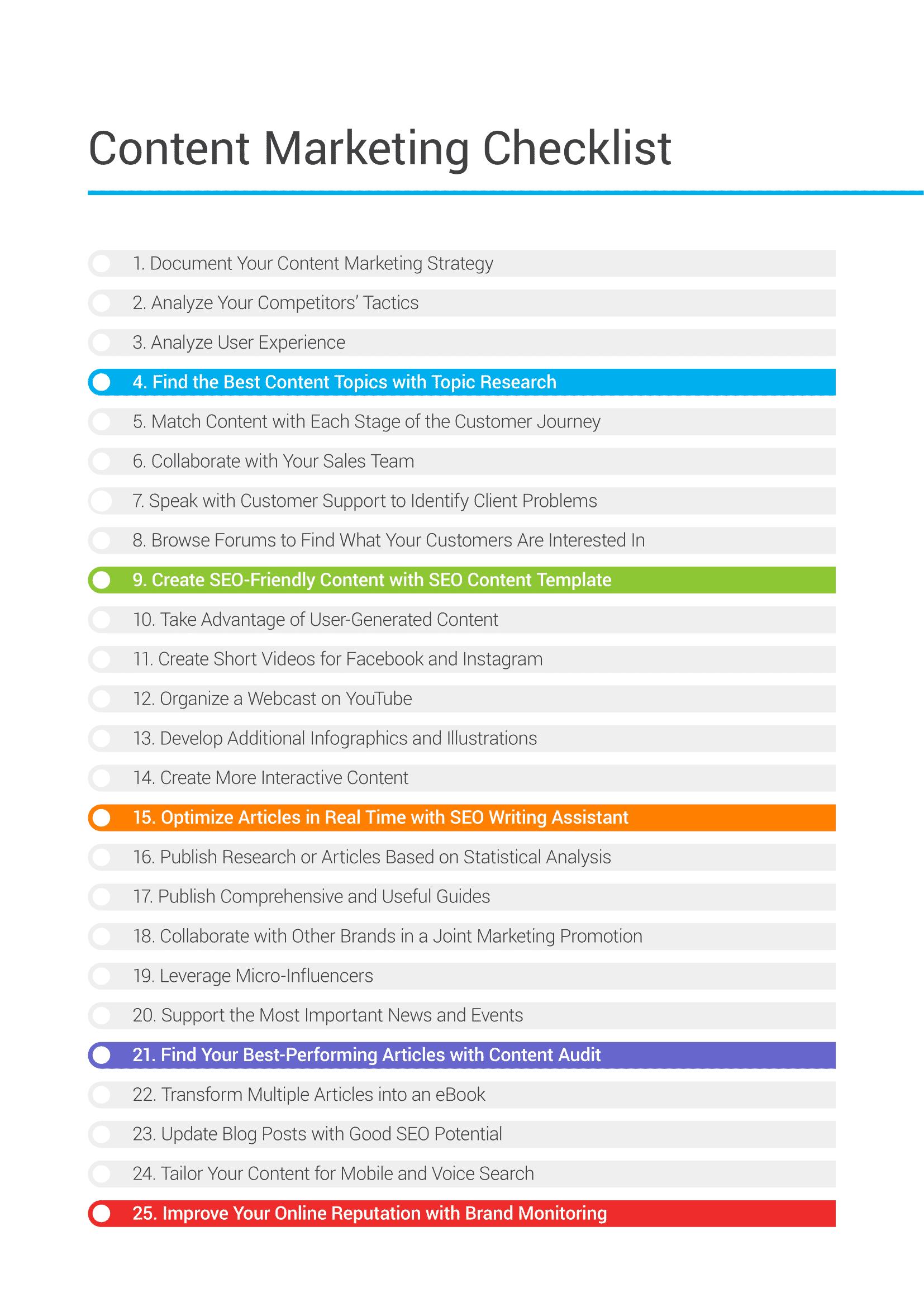 Content Marketing Checklist Infographic