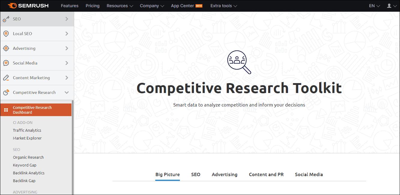 Semrush Competitive Research