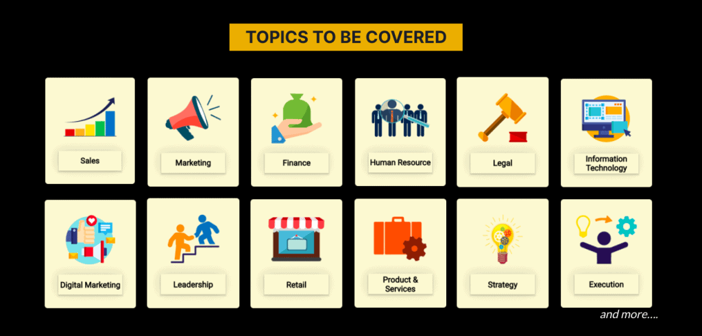Topics to be Covered in Business Coaching Program- BCP Course