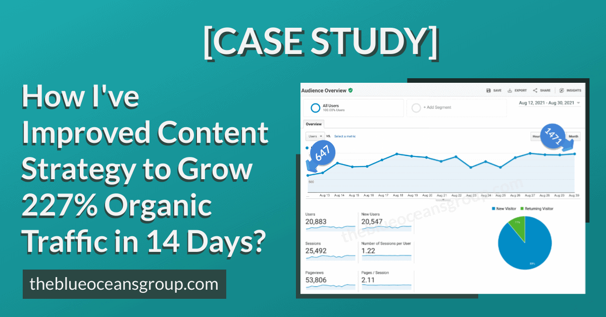 How I Increased 227% Traffic Using Semrush SWA and Content Template